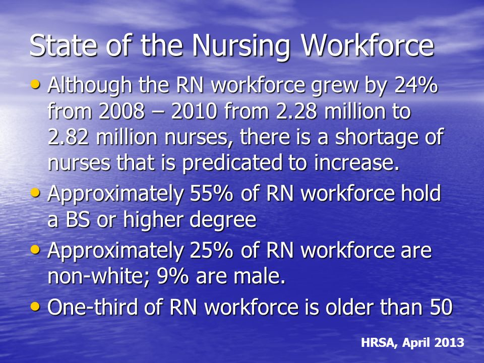 State of the Nursing Workforce