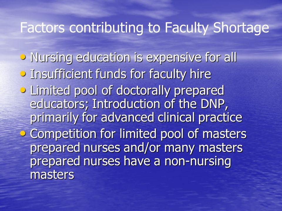 Factors contributing to Faculty Shortage