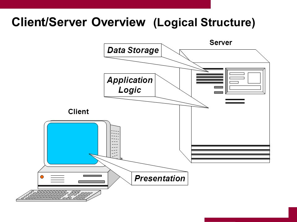 Client/Server Overview (Logical Structure)