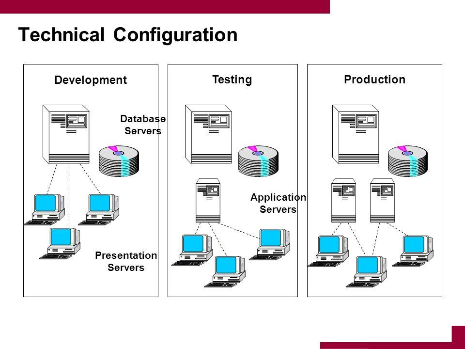 Technical Configuration