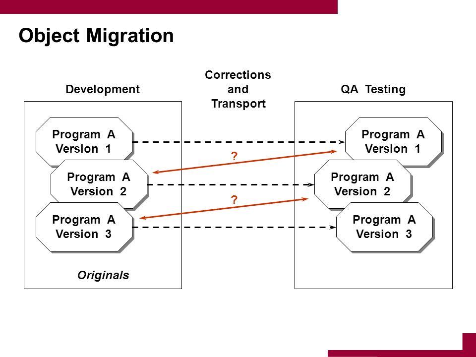Object Migration Corrections and Transport Development QA Testing
