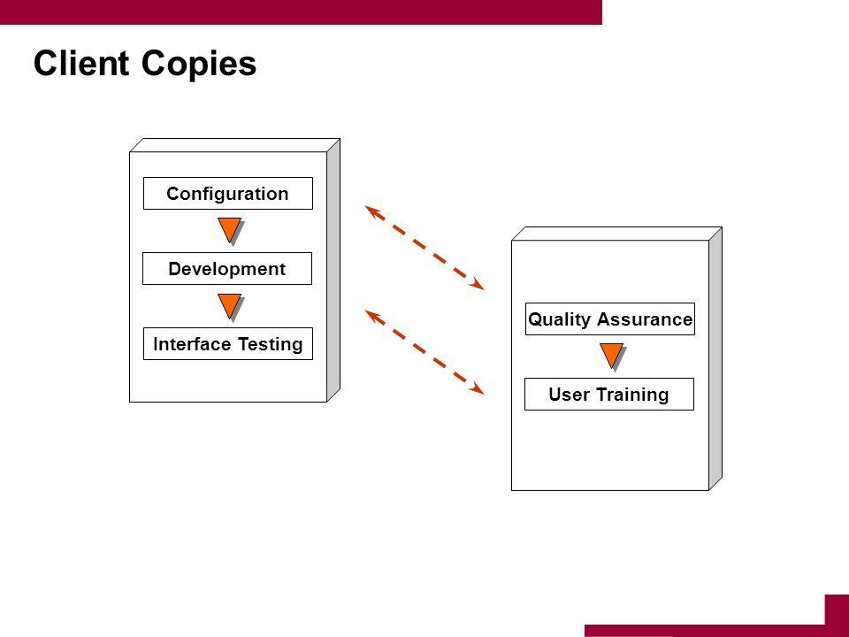 Client Copies Configuration Development Quality Assurance