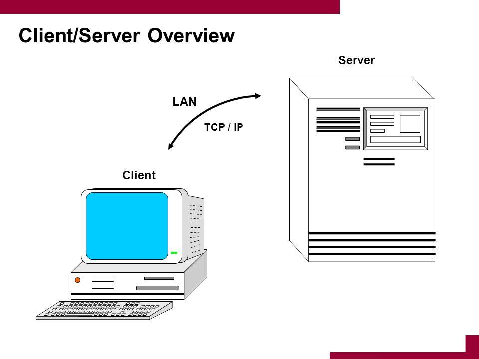 Client/Server Overview