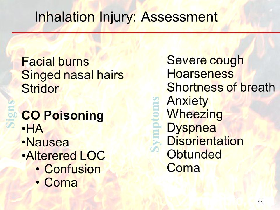 Inhalation Injury: Assessment