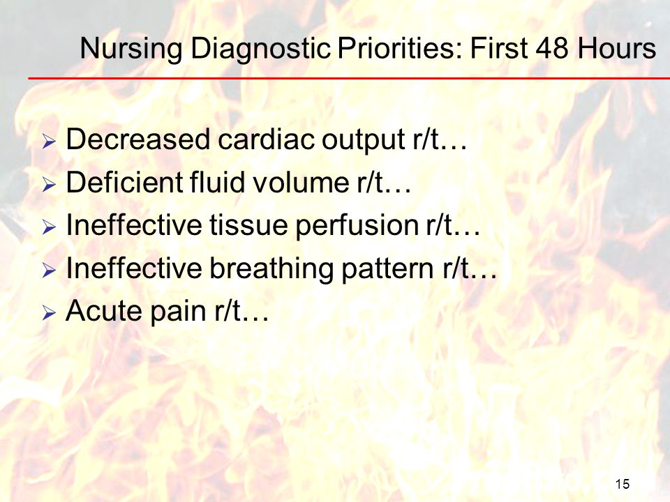 Nursing Diagnostic Priorities: First 48 Hours