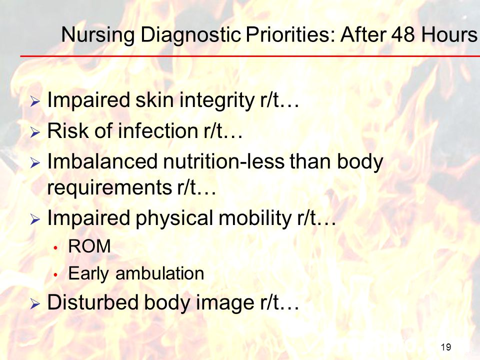 Nursing Diagnostic Priorities: After 48 Hours