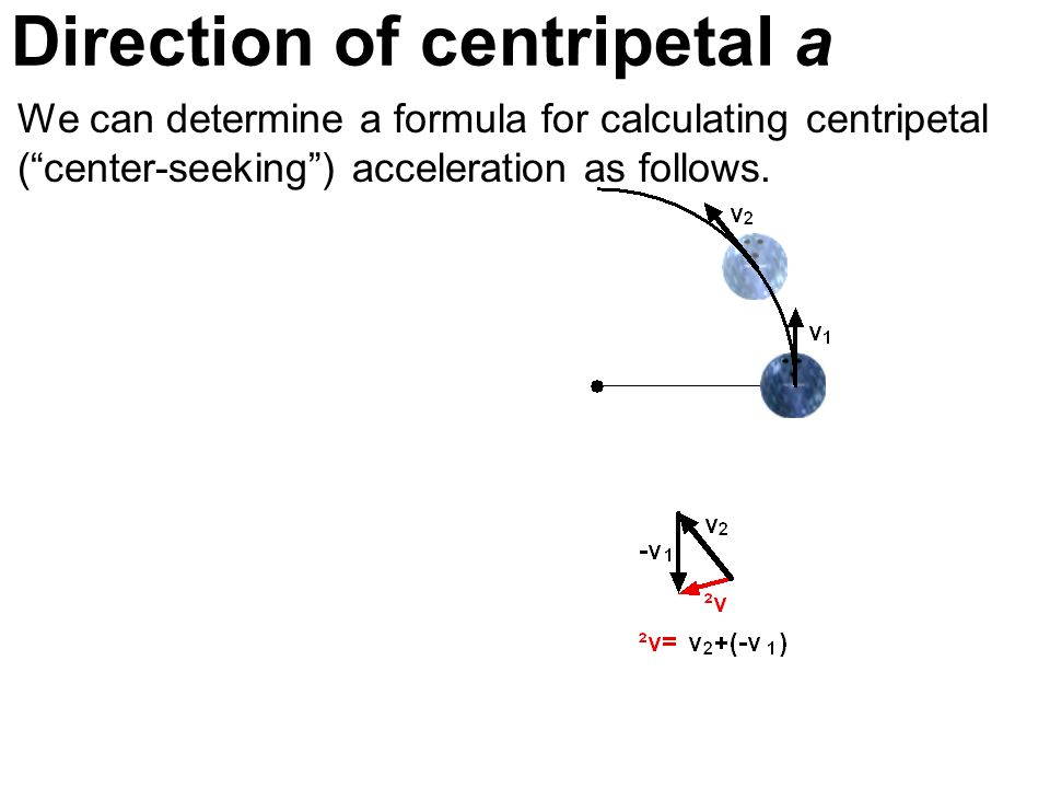 Direction of centripetal a