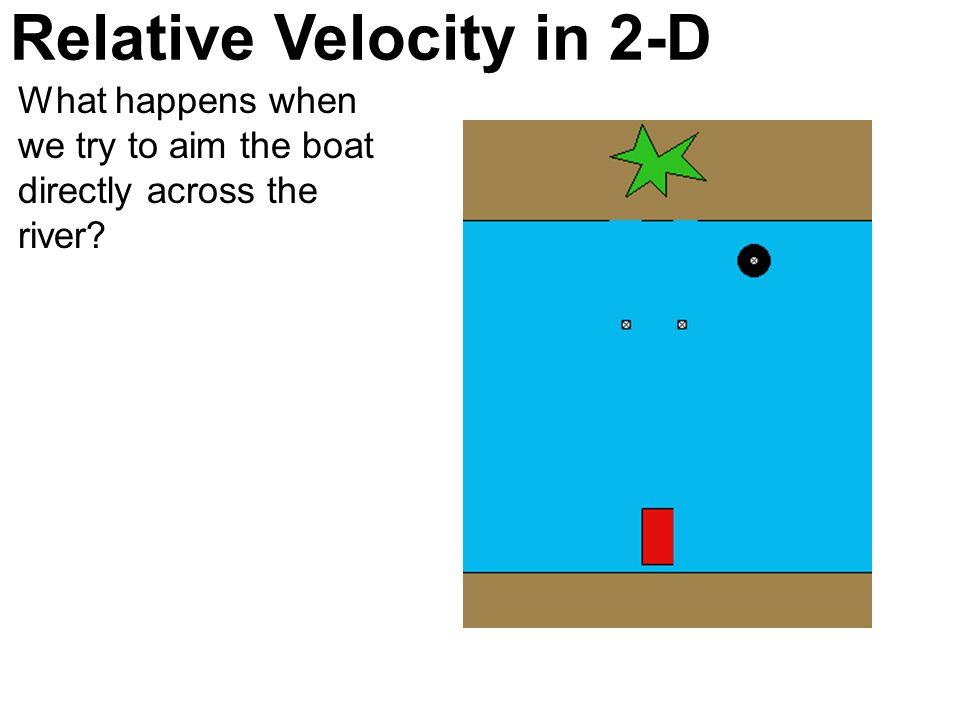 Relative Velocity in 2-D