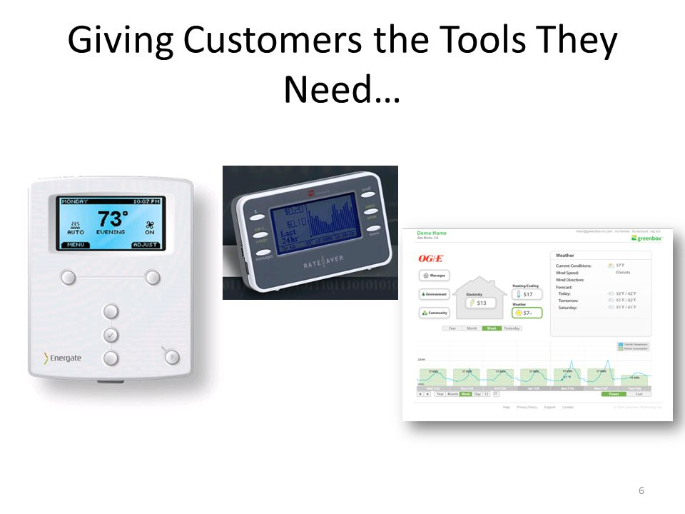 Giving Customers the Tools They Need…