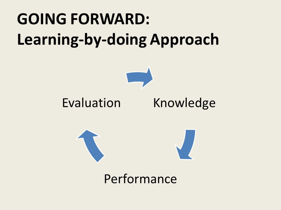 GOING FORWARD: Learning-by-doing Approach