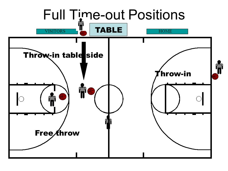 Full Time-out Positions