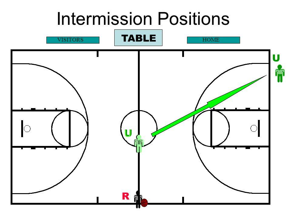 Intermission Positions
