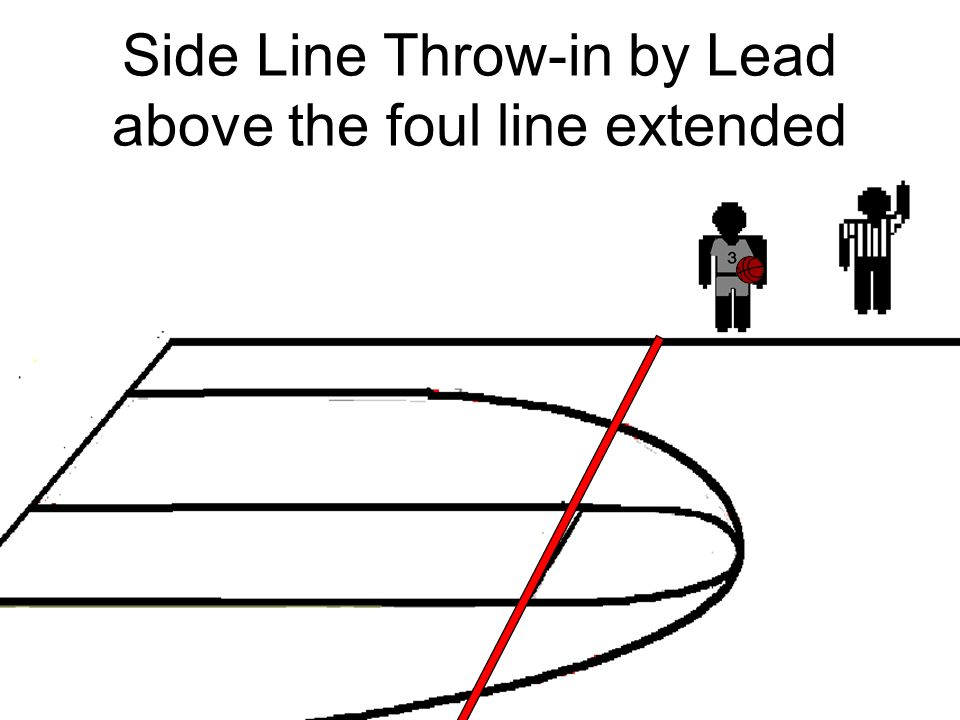 Side Line Throw-in by Lead above the foul line extended