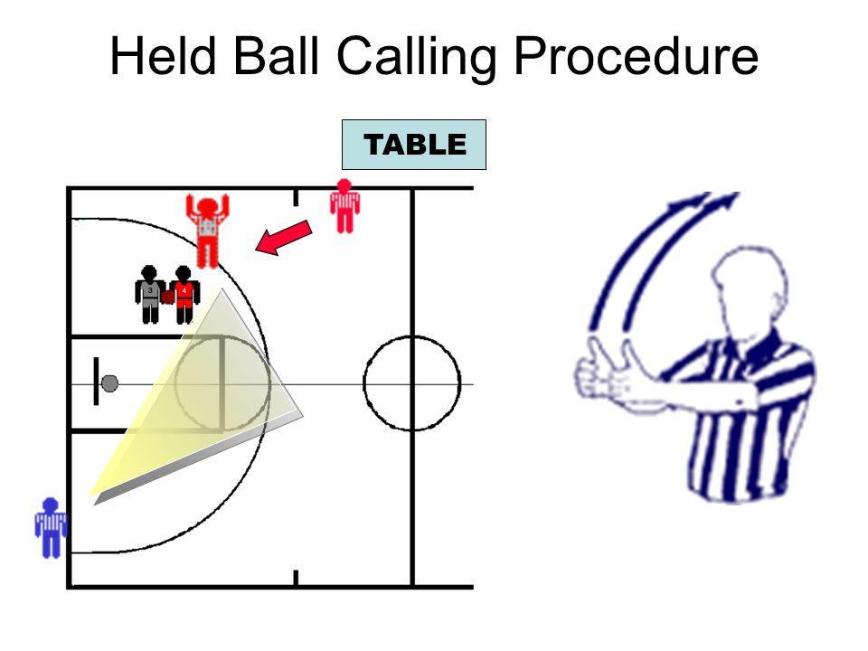Held Ball Calling Procedure