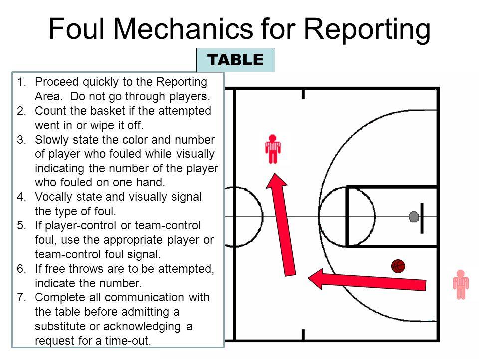 Foul Mechanics for Reporting