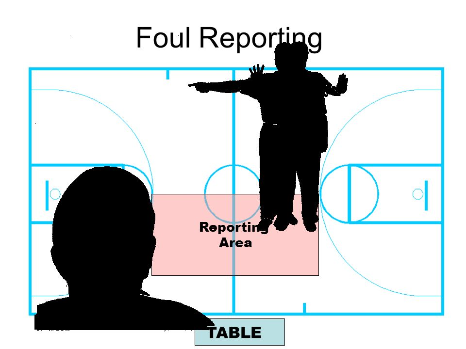 Foul Reporting TABLE Reporting Area