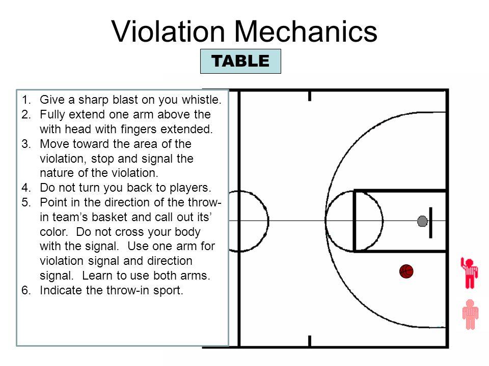 Violation Mechanics TABLE Give a sharp blast on you whistle.