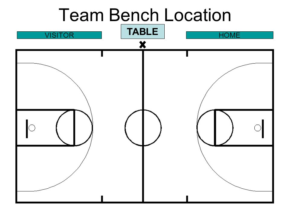 Team Bench Location TABLE VISITOR HOME