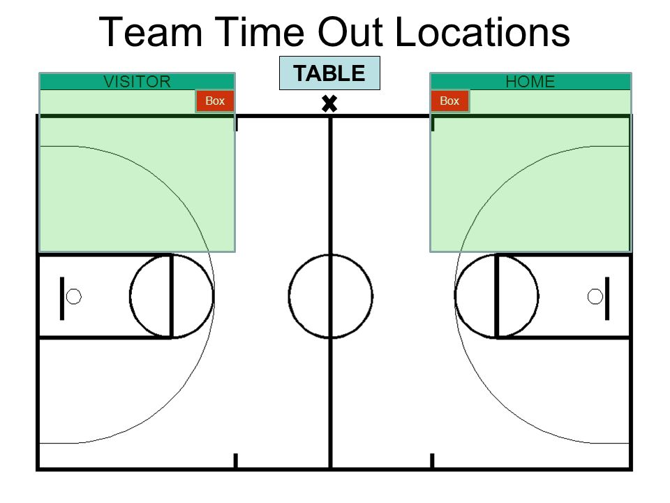Team Time Out Locations