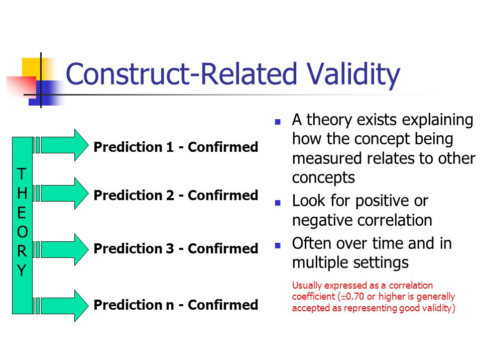Construct-Related Validity