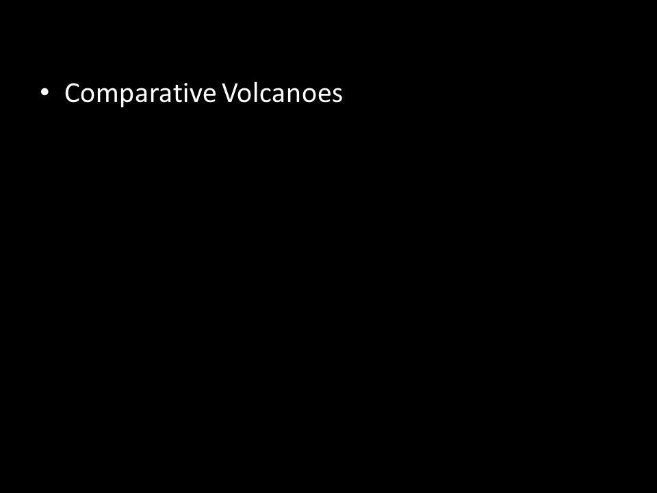 Comparative Volcanoes