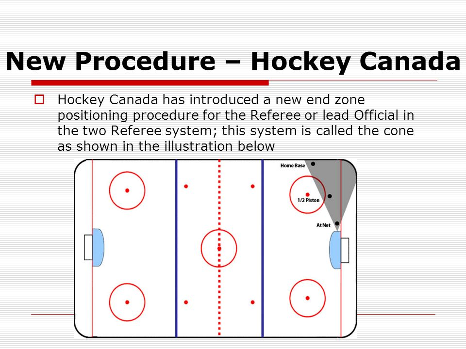 New Procedure – Hockey Canada