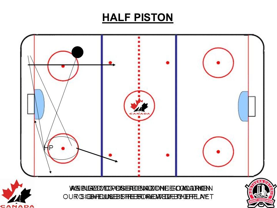 HALF PISTON HP AND GOOD POSITION AND ICE LOCATION