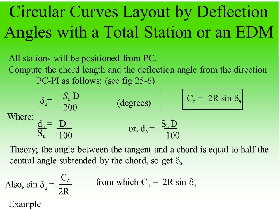 Circular Curves Layout by Deflection Angles with a Total Station or an EDM