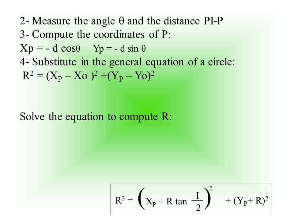 (XP + R tan ) 2- Measure the angle and the distance PI-P