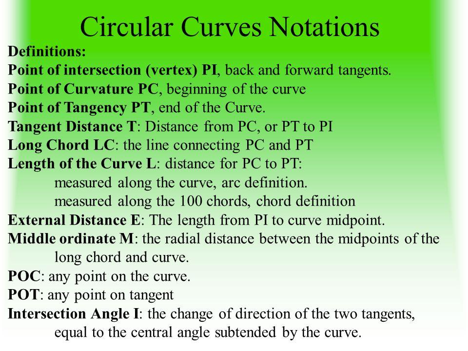 Circular Curves Notations