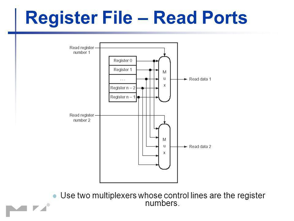 Register File – Read Ports