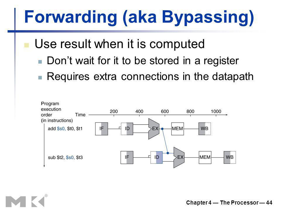 Forwarding (aka Bypassing)