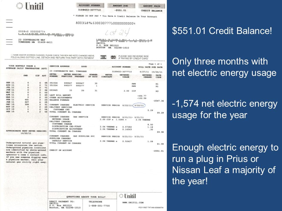 $551.01 Credit Balance! Only three months with net electric energy usage. -1,574 net electric energy usage for the year.
