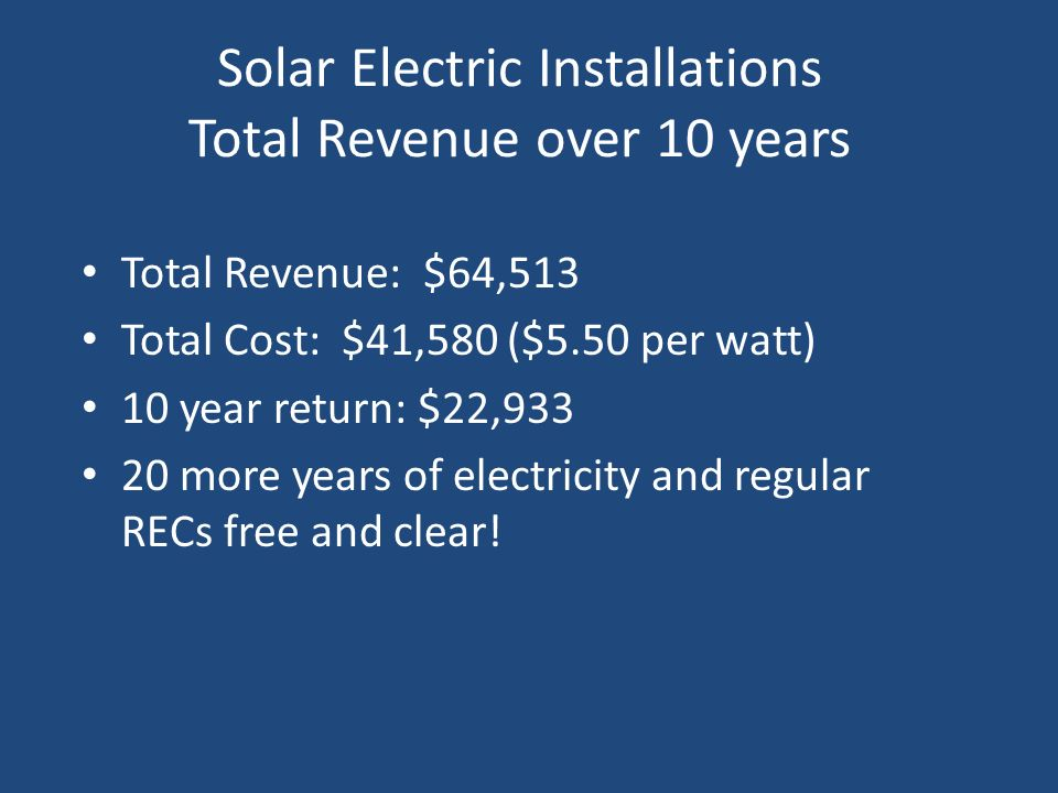 Solar Electric Installations Total Revenue over 10 years