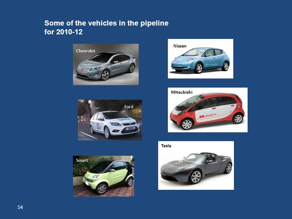 Some of the vehicles in the pipeline for