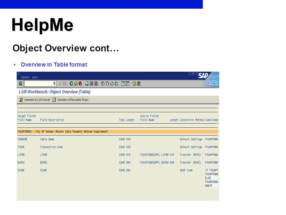 HelpMe Object Overview cont… Overview in Table format
