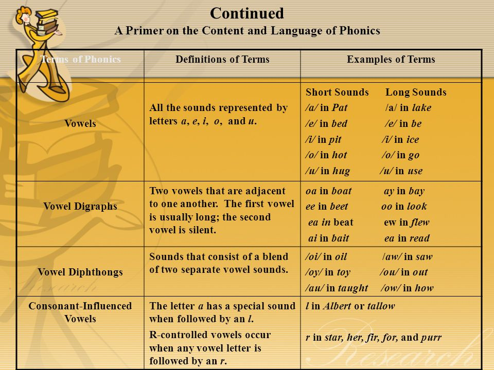 Continued A Primer on the Content and Language of Phonics