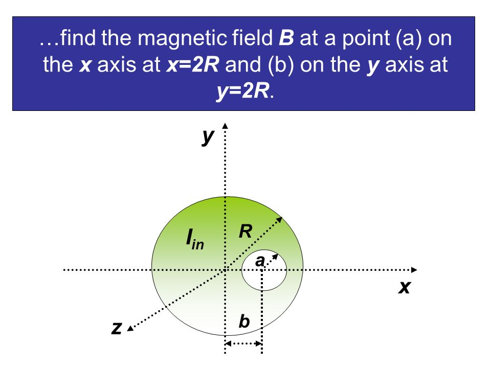 …find the magnetic field B at a point (a) on the x axis at x=2R and (b) on the y axis at y=2R.