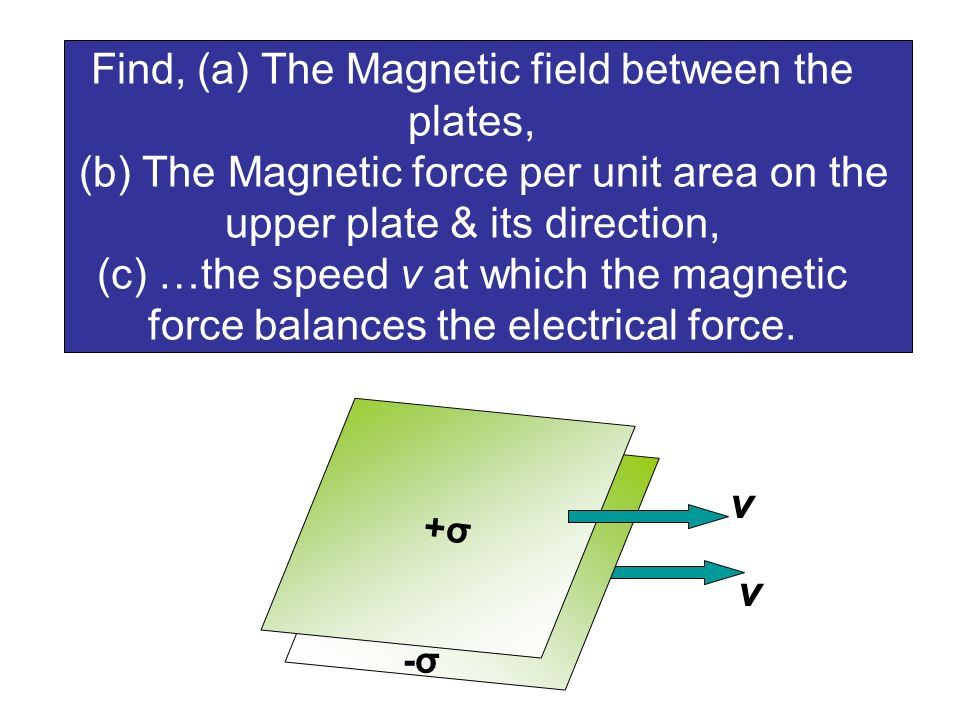 Find, (a) The Magnetic field between the plates, (b) The Magnetic force per unit area on the upper plate & its direction, (c) …the speed v at which the magnetic force balances the electrical force.