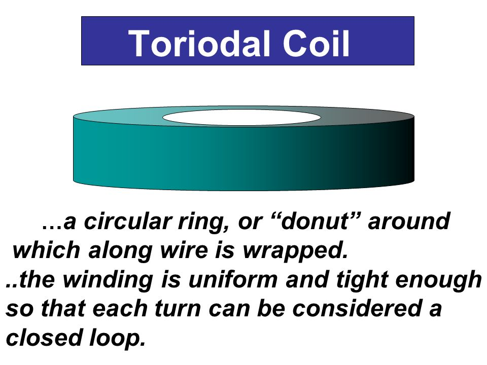 Toriodal Coil which along wire is wrapped.
