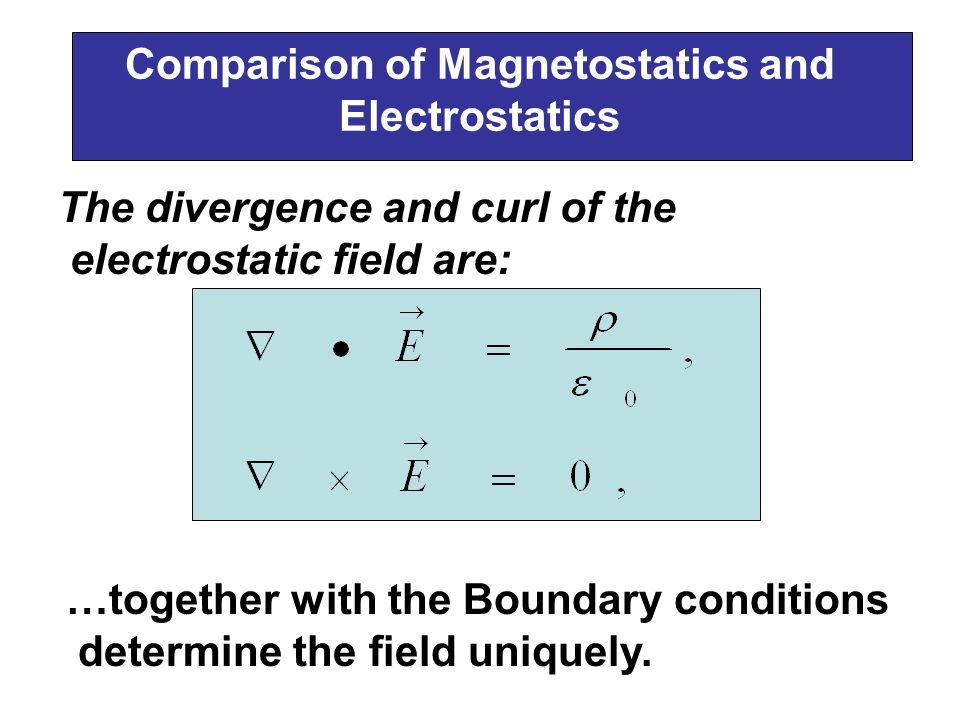 Comparison of Magnetostatics and Electrostatics