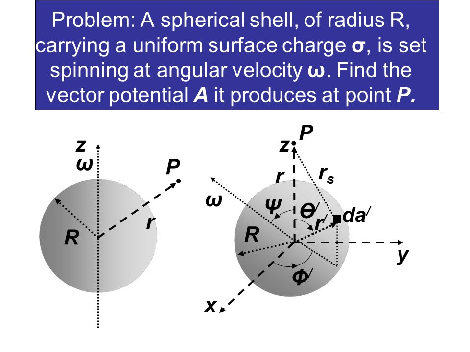 Problem: A spherical shell, of radius R, carrying a uniform surface charge σ, is set spinning at angular velocity ω. Find the vector potential A it produces at point P.