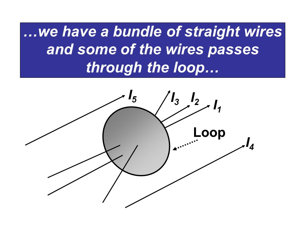 …we have a bundle of straight wires and some of the wires passes through the loop…