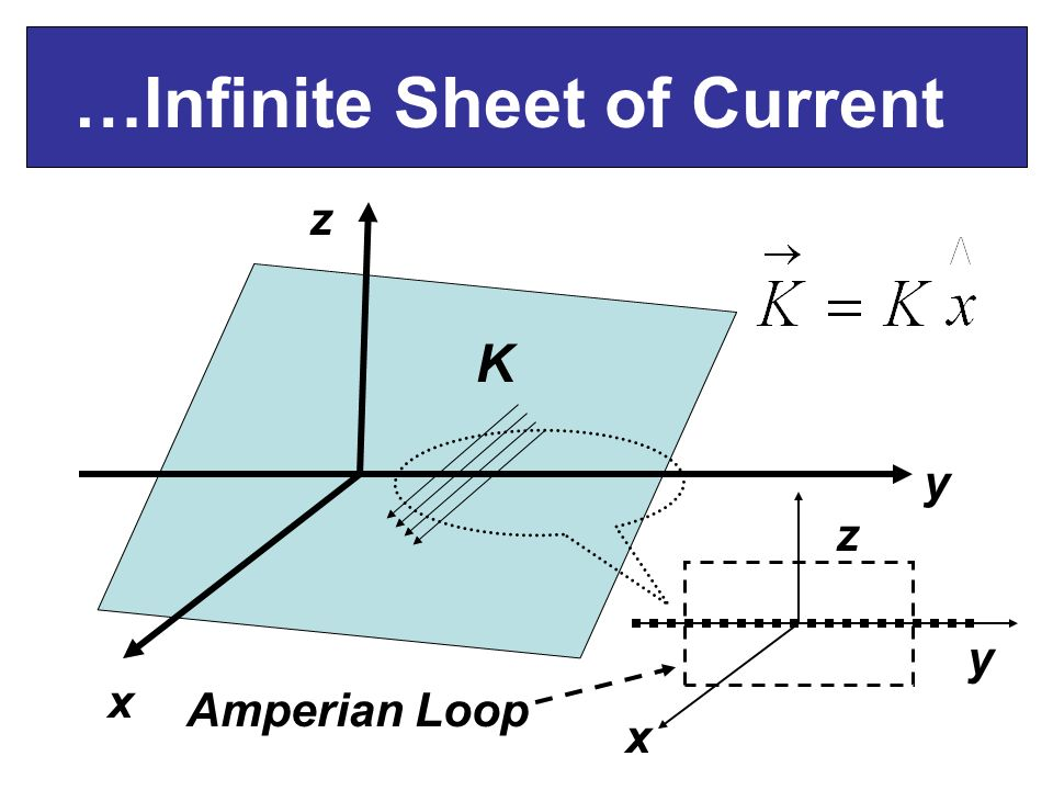 …Infinite Sheet of Current