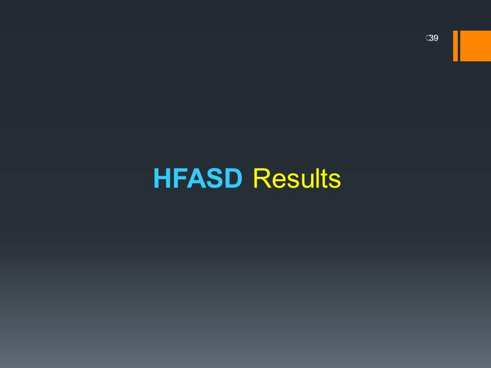 HFASD Results