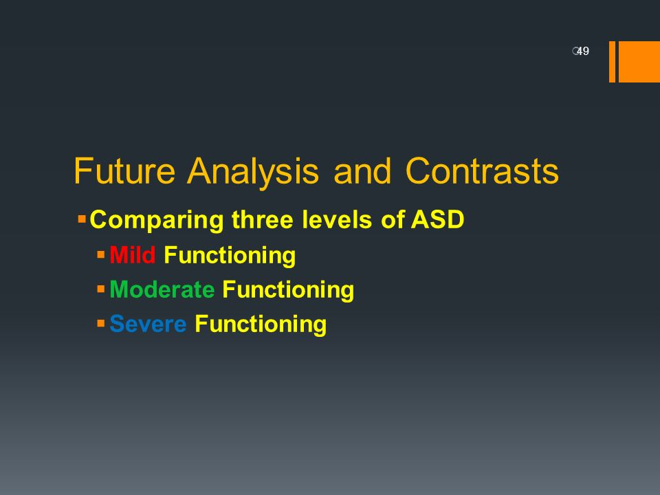 Future Analysis and Contrasts