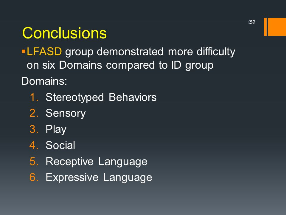 Conclusions LFASD group demonstrated more difficulty on six Domains compared to ID group. Domains: