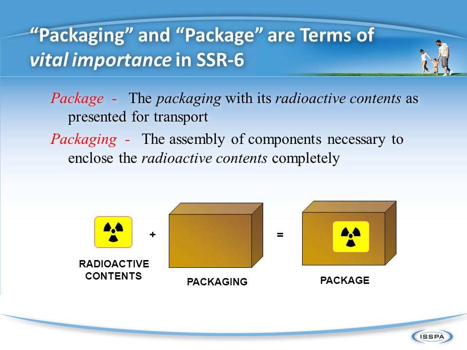 Packaging and Package are Terms of vital importance in SSR-6