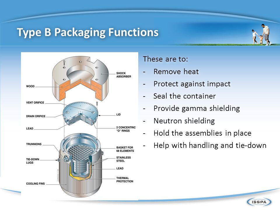 Type B Packaging Functions