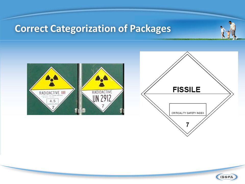 Correct Categorization of Packages